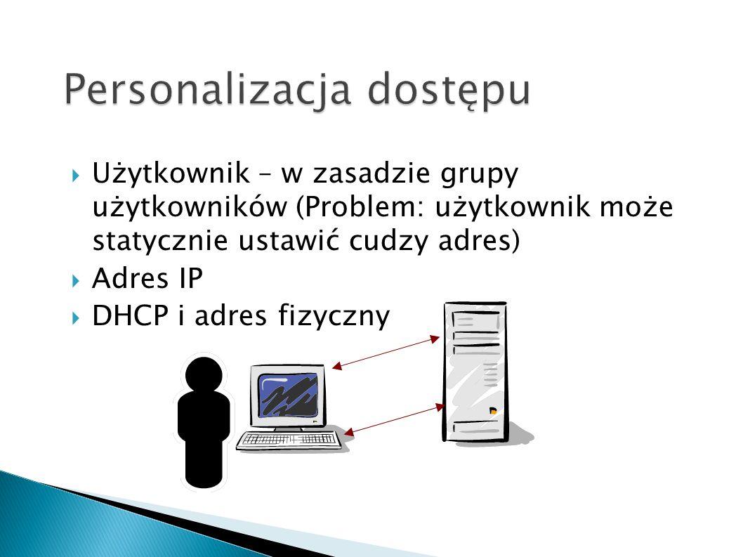 Użytkownik – w zasadzie grupy użytkowników (Problem: użytkownik może statycznie ustawić cudzy adres) Adres IP DHCP i adres fizyczny