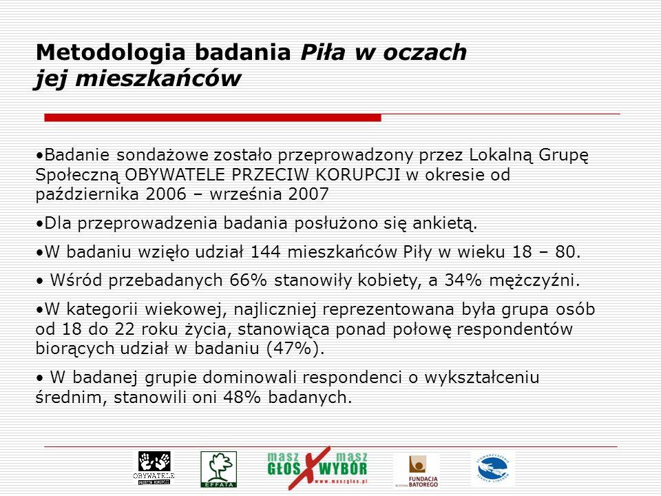 Oceny mieszkańców Piły dotyczące wyglądu miasta pokrywają się w dużej mierze z problemami miasta, jakie wcześniej zostały zidentyfikowane przez ankietowanych.