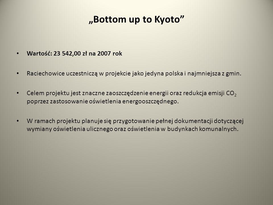 Bottom up to Kyoto Wartość: 23 542,00 zł na 2007 rok Raciechowice uczestniczą w projekcie jako jedyna polska i najmniejsza z gmin.