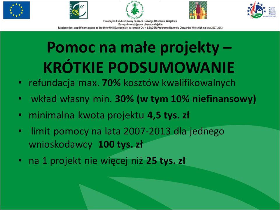 Pomoc na małe projekty – KRÓTKIE PODSUMOWANIE refundacja max. 70% kosztów kwalifikowalnych wkład własny min. 30% (w tym 10% niefinansowy) minimalna kw