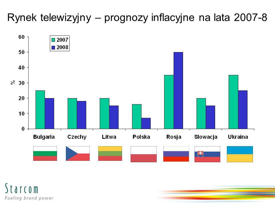 Rynek telewizyjny – prognozy inflacyjne na lata 2007-8