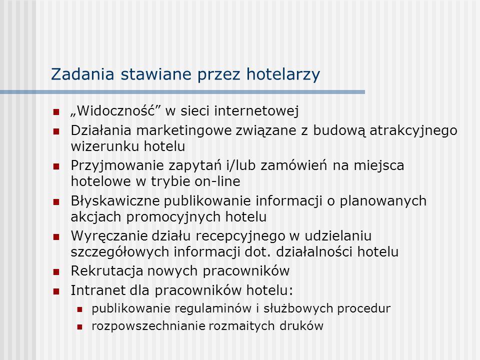 Zadania stawiane przez hotelarzy Widoczność w sieci internetowej Działania marketingowe związane z budową atrakcyjnego wizerunku hotelu Przyjmowanie z