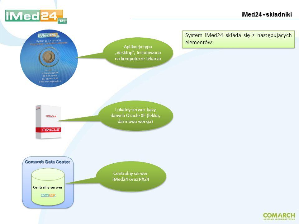 iMed24 - składniki System iMed24 składa się z następujących elementów: Aplikacja typu desktop, instalowana na komputerze lekarza Centralny serwer Coma