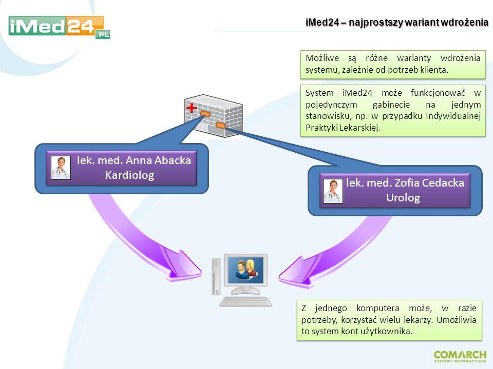 iMed24 – najprostszy wariant wdrożenia Możliwe są różne warianty wdrożenia systemu, zależnie od potrzeb klienta. System iMed24 może funkcjonować w poj