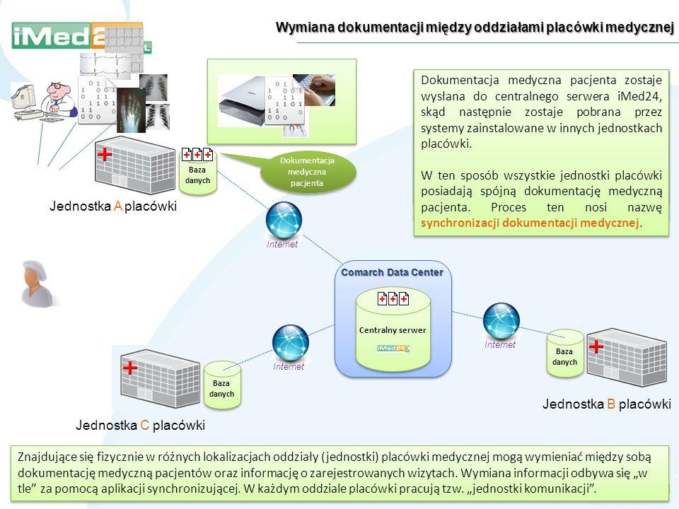 Internet Baza danych Baza danych Jednostka A placówki Centralny serwer Comarch Data Center Jednostka C placówki Baza danych Baza danych Jednostka B pl