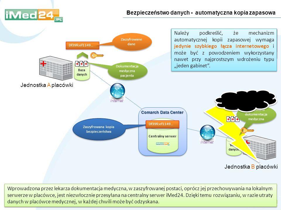 Internet Baza danych Baza danych Jednostka A placówki Centralny serwer Comarch Data Center Jednostka B placówki Baza danych Baza danych Bezpieczeństwo