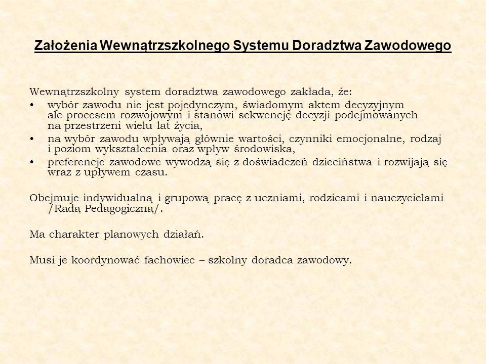 Założenia Wewnątrzszkolnego Systemu Doradztwa Zawodowego Wewnątrzszkolny system doradztwa zawodowego zakłada, że: wybór zawodu nie jest pojedynczym, ś