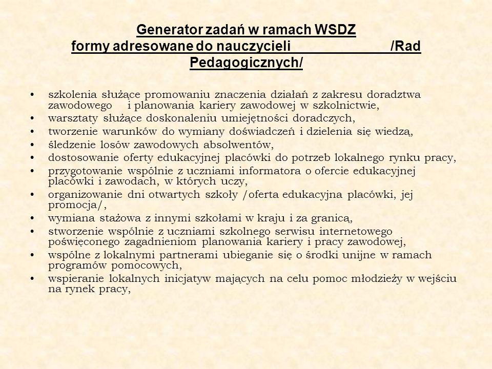 Generator zadań w ramach WSDZ formy adresowane do nauczycieli /Rad Pedagogicznych/ szkolenia służące promowaniu znaczenia działań z zakresu doradztwa