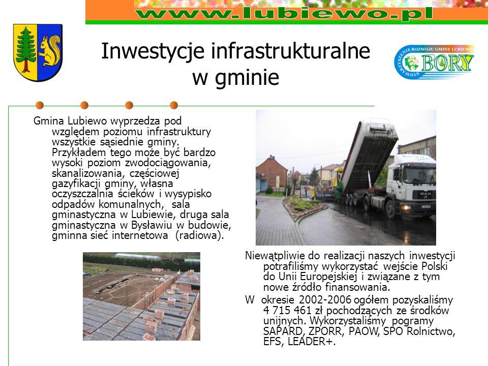 Inwestycje infrastrukturalne w gminie Gmina Lubiewo wyprzedza pod względem poziomu infrastruktury wszystkie sąsiednie gminy. Przykładem tego może być