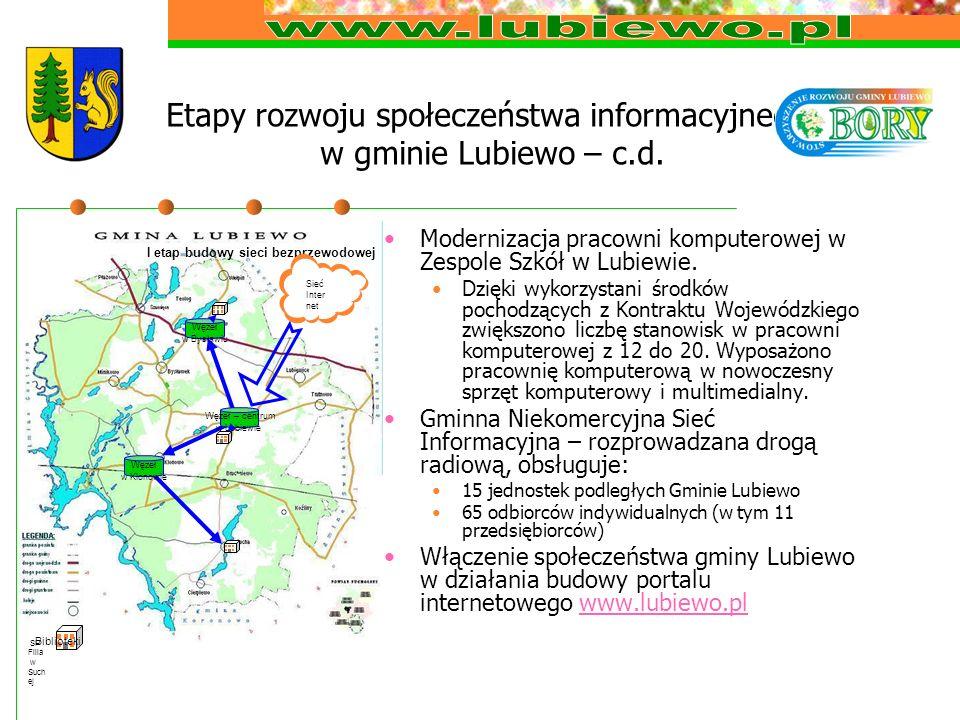 I etap budowy sieci bezprzewodowej Sieć Inter net Węzeł w Bysławiu Węzeł – centrum w Lubiewie Węzeł w Klonowie Biblioteki SP Filia w Such ej Etapy roz