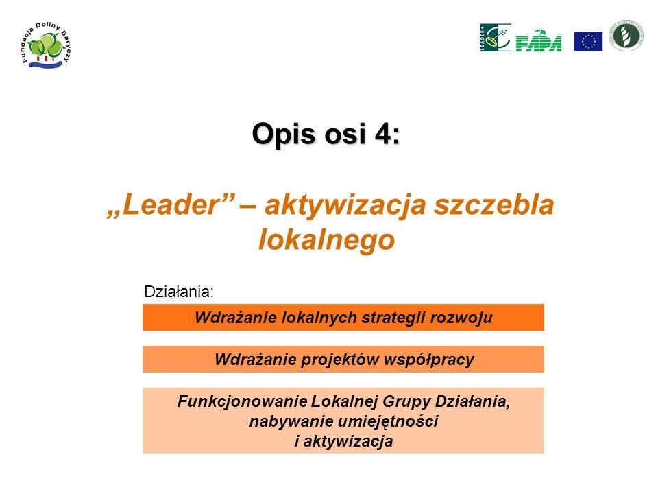 Opis osi 4: Leader – aktywizacja szczebla lokalnego Wdrażanie lokalnych strategii rozwoju Wdrażanie projektów współpracy Funkcjonowanie Lokalnej Grupy