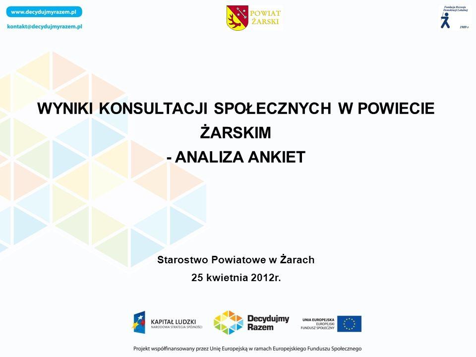 WYNIKI KONSULTACJI SPOŁECZNYCH W POWIECIE ŻARSKIM - ANALIZA ANKIET Starostwo Powiatowe w Żarach 25 kwietnia 2012r.