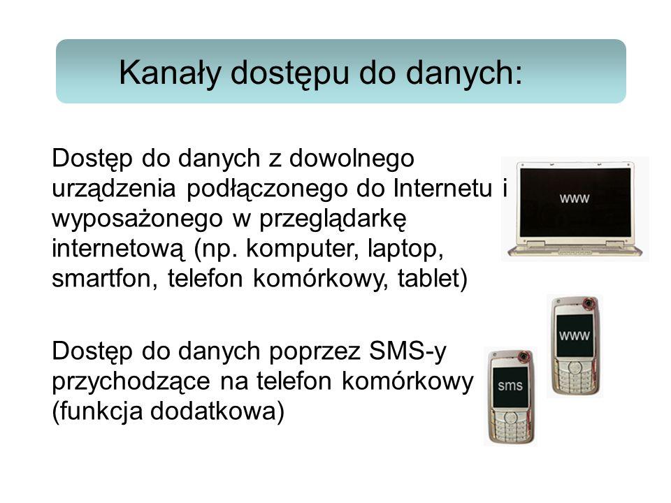Dostęp do danych z dowolnego urządzenia podłączonego do Internetu i wyposażonego w przeglądarkę internetową (np. komputer, laptop, smartfon, telefon k
