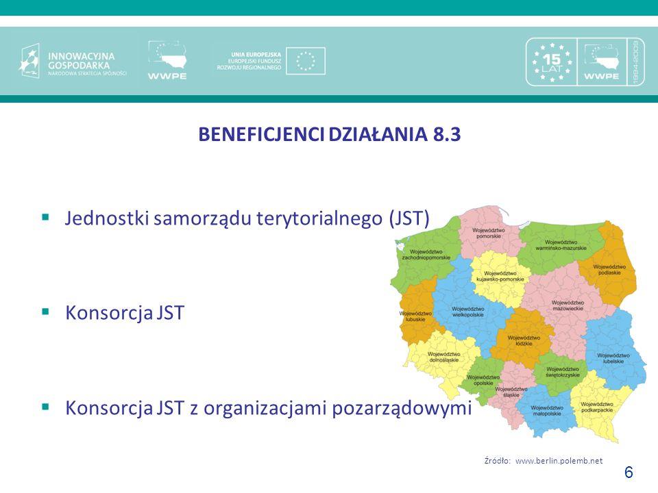 6 BENEFICJENCI DZIAŁANIA 8.3 Jednostki samorządu terytorialnego (JST) Konsorcja JST Konsorcja JST z organizacjami pozarządowymi Źródło: www.berlin.pol