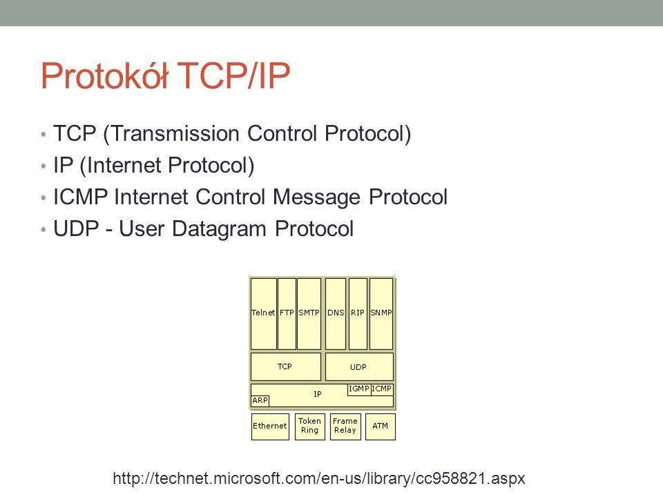 Protokół TCP/IP TCP (Transmission Control Protocol) IP (Internet Protocol) ICMP Internet Control Message Protocol UDP - User Datagram Protocol http://