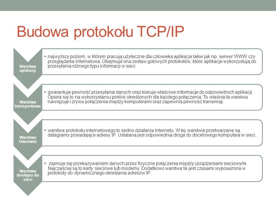 Budowa protokołu TCP/IP Warstwa aplikacji najwyższy poziom, w którym pracują użyteczne dla człowieka aplikacje takie jak np. serwer WWW czy przeglądar