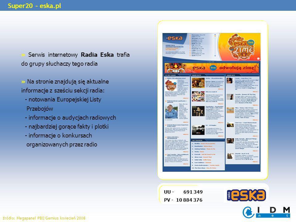 » Serwis internetowy Radia Eska trafia do grupy słuchaczy tego radia » Na stronie znajdują się aktualne informacje z sześciu sekcji radia: - notowania Europejskiej Listy Przebojów - informacje o audycjach radiowych - najbardziej gorące fakty i plotki - informacje o konkursach organizowanych przez radio UU - 691 349 PV - 10 884 376 Super20 – eska.pl źródło: Megapanel PBI/Gemius kwiecień 2008
