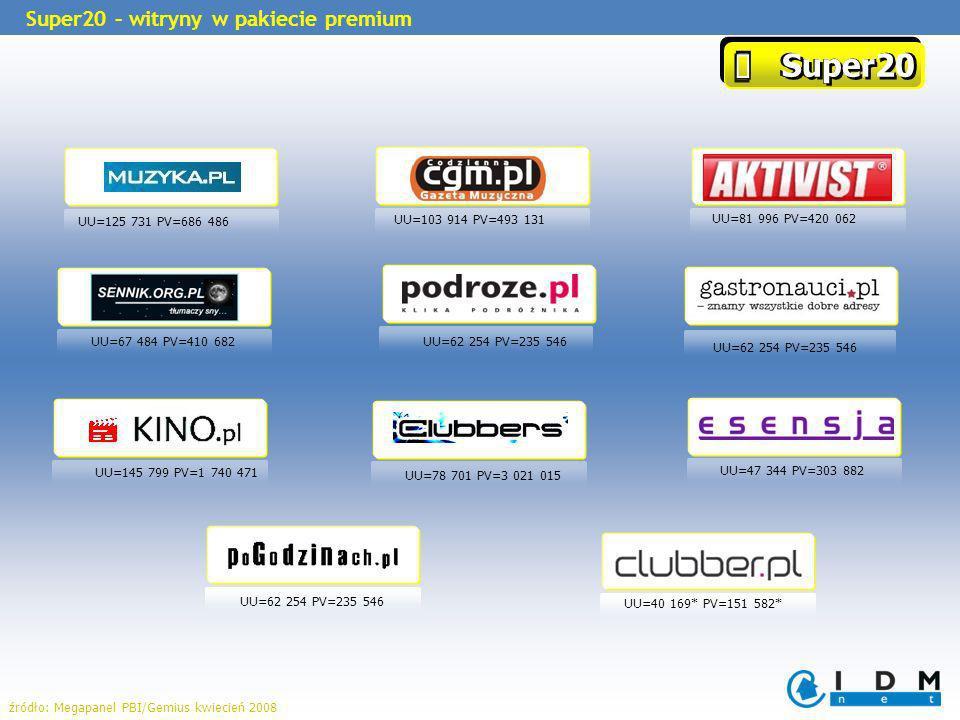 » FilmWEB.pl to największy i najczęściej odwiedzany polski portal filmowy.