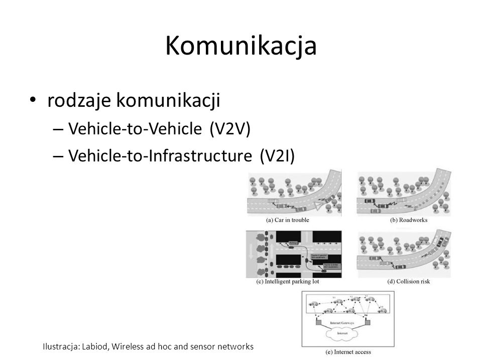 Komunikacja rodzaje komunikacji – Vehicle-to-Vehicle (V2V) – Vehicle-to-Infrastructure (V2I) Ilustracja: Labiod, Wireless ad hoc and sensor networks