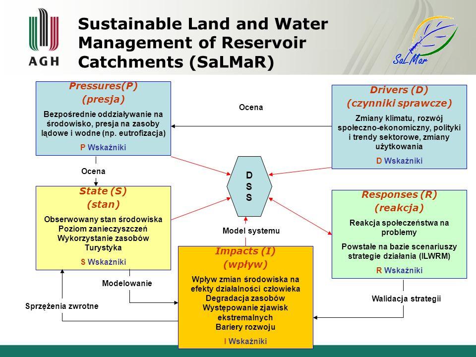 Sustainable Land and Water Management of Reservoir Catchments (SaLMaR) Drivers (D) (czynniki sprawcze) Zmiany klimatu, rozwój społeczno-ekonomiczny, polityki i trendy sektorowe, zmiany użytkowania D Wskaźniki Pressures(P) (presja) Bezpośrednie oddziaływanie na środowisko, presja na zasoby lądowe i wodne (np.
