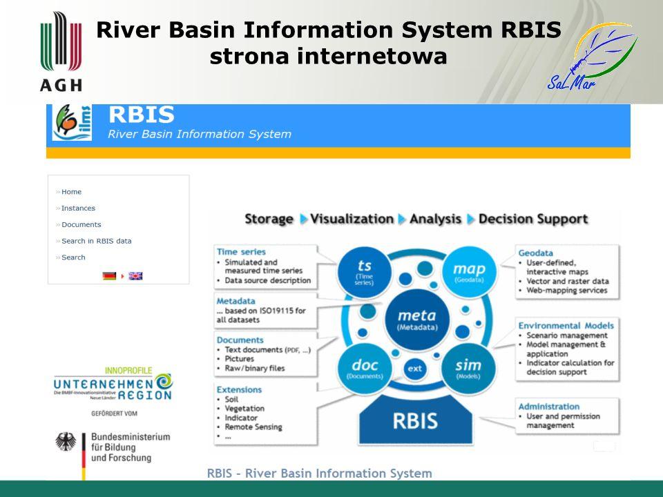 River Basin Information System RBIS strona internetowa