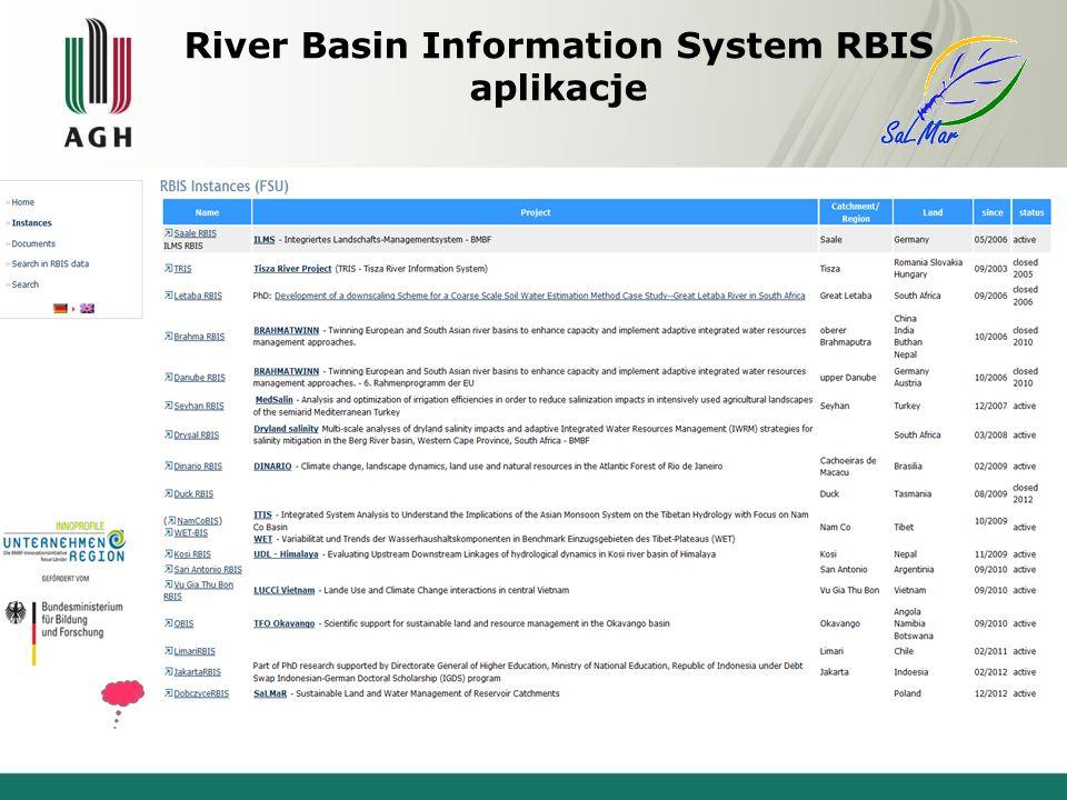River Basin Information System RBIS aplikacje