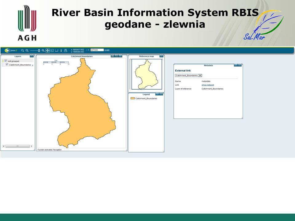 River Basin Information System RBIS geodane - zlewnia
