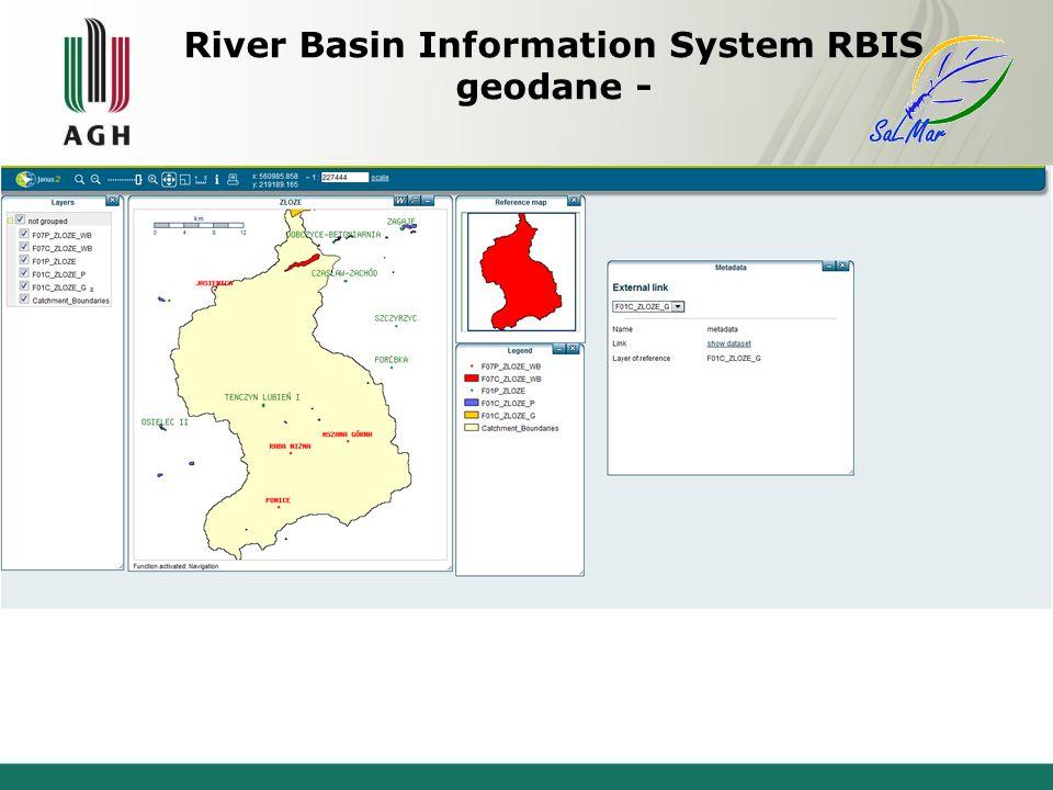 River Basin Information System RBIS geodane -