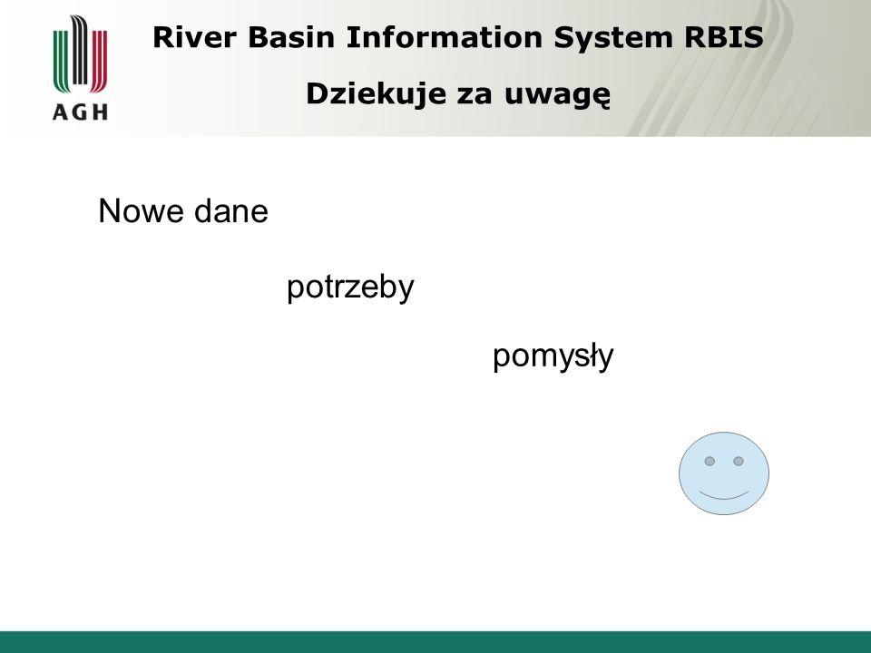 River Basin Information System RBIS Dziekuje za uwagę Nowe dane potrzeby pomysły