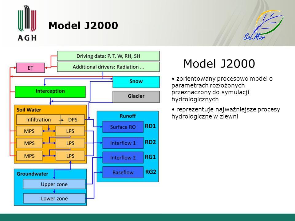 Model J2000 zorientowany procesowo model o parametrach rozłożonych przeznaczony do symulacji hydrologicznych reprezentuje najważniejsze procesy hydrologiczne w zlewni