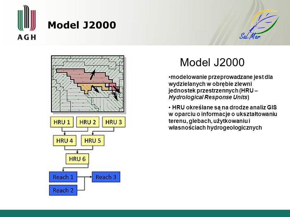 Model J2000 modelowanie przeprowadzane jest dla wydzielanych w obrębie zlewni jednostek przestrzennych (HRU – Hydrological Response Units) HRU określane są na drodze analiz GIS w oparciu o informacje o ukształtowaniu terenu, glebach, użytkowaniu i własnościach hydrogeologicznych Model J2000