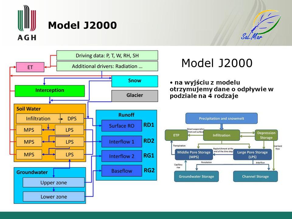 na wyjściu z modelu otrzymujemy dane o odpływie w podziale na 4 rodzaje Model J2000