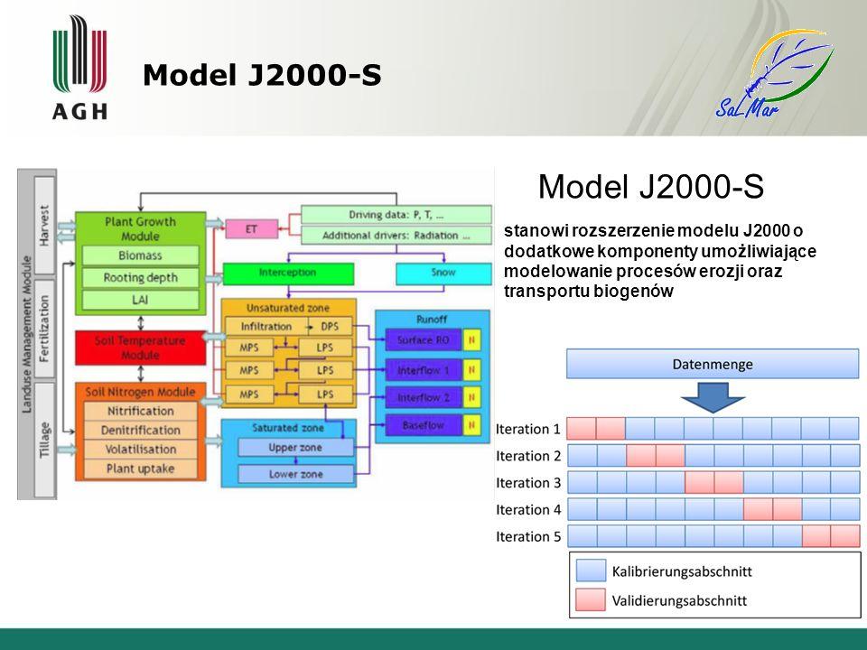 Model J2000-S stanowi rozszerzenie modelu J2000 o dodatkowe komponenty umożliwiające modelowanie procesów erozji oraz transportu biogenów Model J2000-S