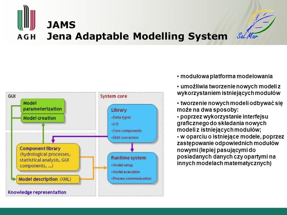 modułowa platforma modelowania umożliwia tworzenie nowych modeli z wykorzystaniem istniejących modułów tworzenie nowych modeli odbywać się może na dwa sposoby: - poprzez wykorzystanie interfejsu graficznego do składania nowych modeli z istniejących modułów; - w oparciu o istniejące modele, poprzez zastępowanie odpowiednich modułów nowymi (lepiej pasującymi do posiadanych danych czy opartymi na innych modelach matematycznych) JAMS Jena Adaptable Modelling System