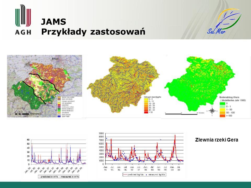 Zlewnia rzeki Gera JAMS Przykłady zastosowań