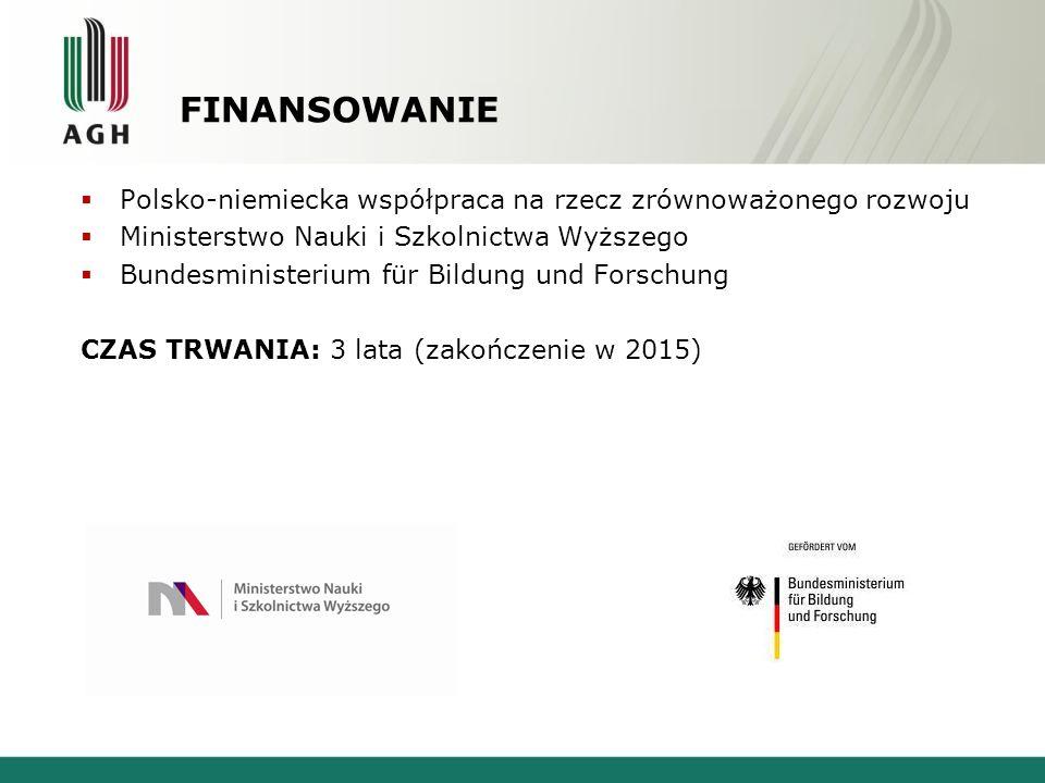 FINANSOWANIE Polsko-niemiecka współpraca na rzecz zrównoważonego rozwoju Ministerstwo Nauki i Szkolnictwa Wyższego Bundesministerium für Bildung und Forschung CZAS TRWANIA: 3 lata (zakończenie w 2015)