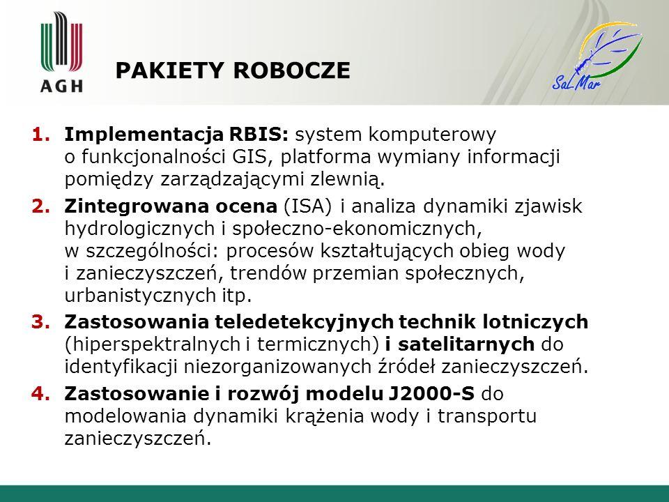 PAKIETY ROBOCZE 1.Implementacja RBIS: system komputerowy o funkcjonalności GIS, platforma wymiany informacji pomiędzy zarządzającymi zlewnią.