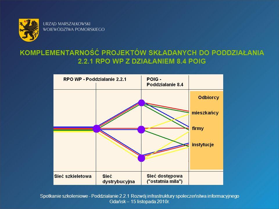 KOMPLEMENTARNOŚĆ PROJEKTÓW SKŁADANYCH DO PODDZIAŁANIA 2.2.1 RPO WP Z DZIAŁANIEM 8.4 POIG Spotkanie szkoleniowe - Poddziałanie 2.2.1 Rozwój infrastruktury społeczeństwa informacyjnego Gdańsk – 15 listopada 2010r.