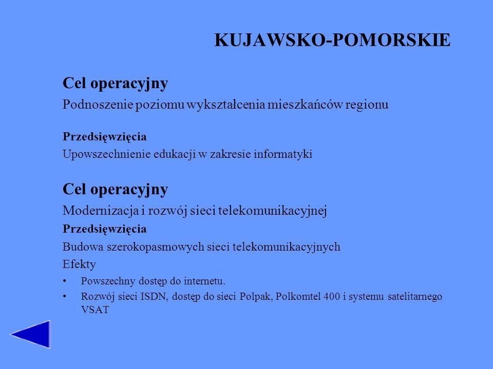 KUJAWSKO-POMORSKIE Cel operacyjny Podnoszenie poziomu wykształcenia mieszkańców regionu Przedsięwzięcia Upowszechnienie edukacji w zakresie informatyk