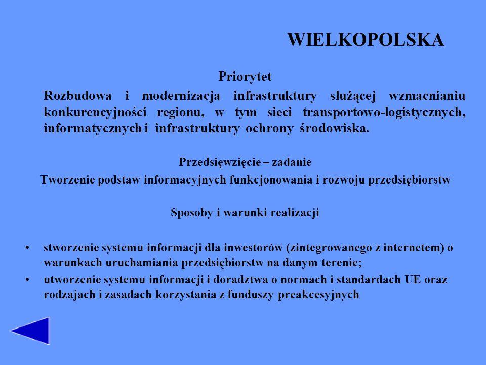 Program wsparcia na lata 2001-2002 Rozporządzenie Rady Ministrów z 28 grudnia 2000