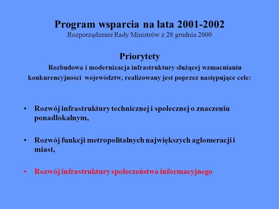 Program wsparcia na lata 2001-2002 Rozporządzenie Rady Ministrów z 28 grudnia 2000 Zadania wynikające z programów wojewódzkich, które mogą uzyskać dofinansowanie w ramach programu wsparcia.