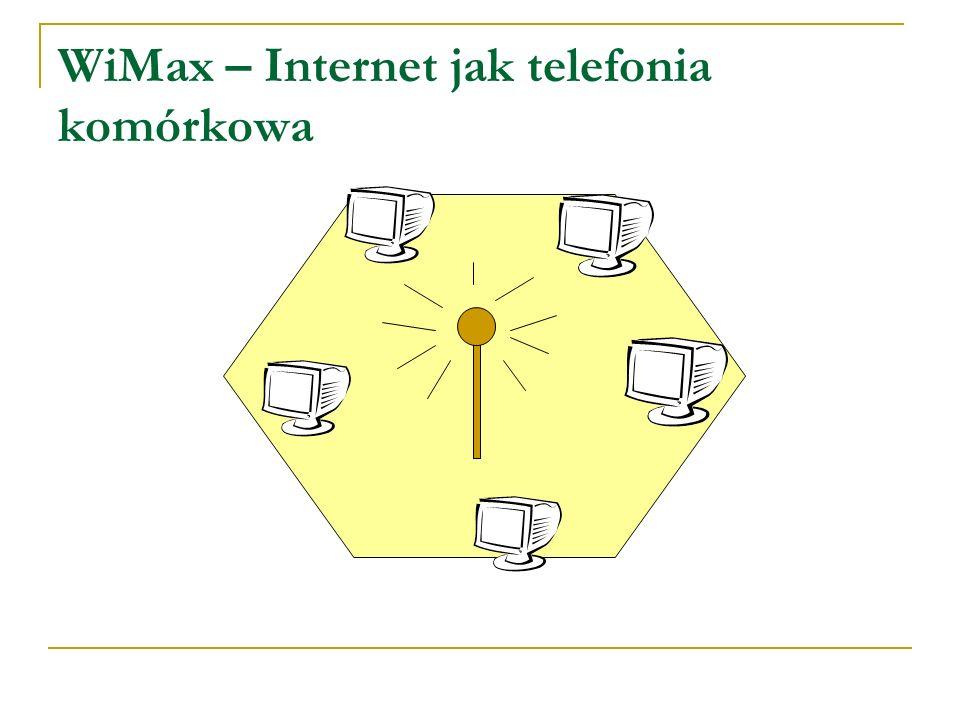 WiMax – Internet jak telefonia komórkowa