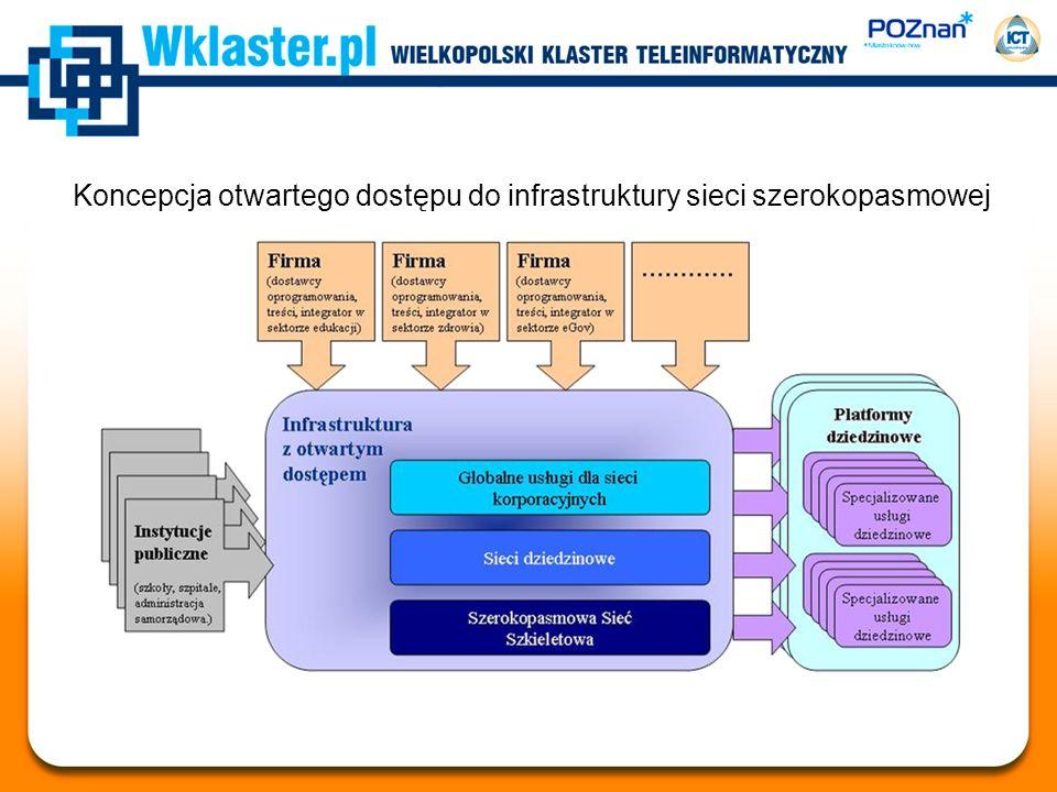 Koncepcja otwartego dostępu do infrastruktury sieci szerokopasmowej