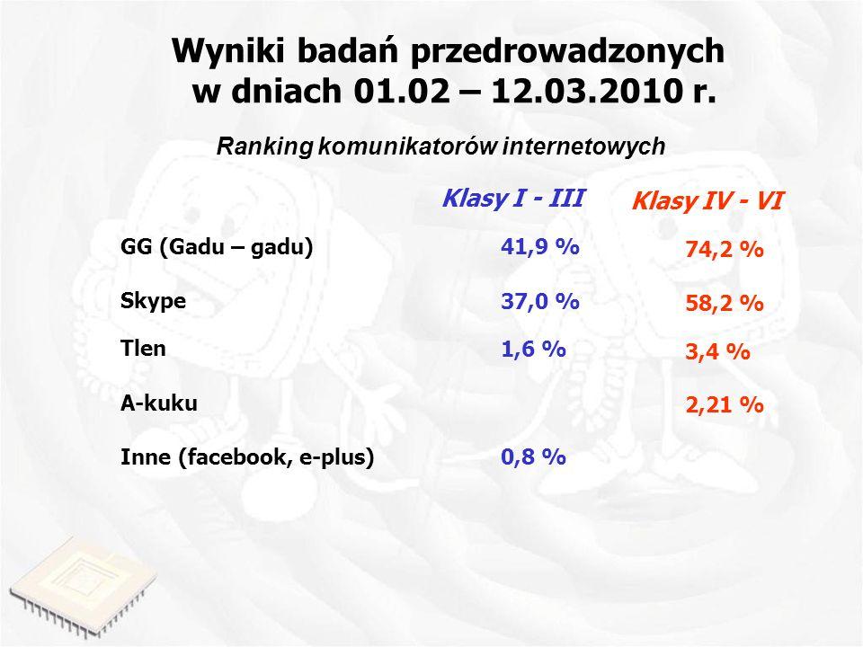 Wyniki badań przedrowadzonych w dniach 01.02 – 12.03.2010 r. Ranking komunikatorów internetowych GG (Gadu – gadu) Skype Inne (facebook, e-plus) Tlen A
