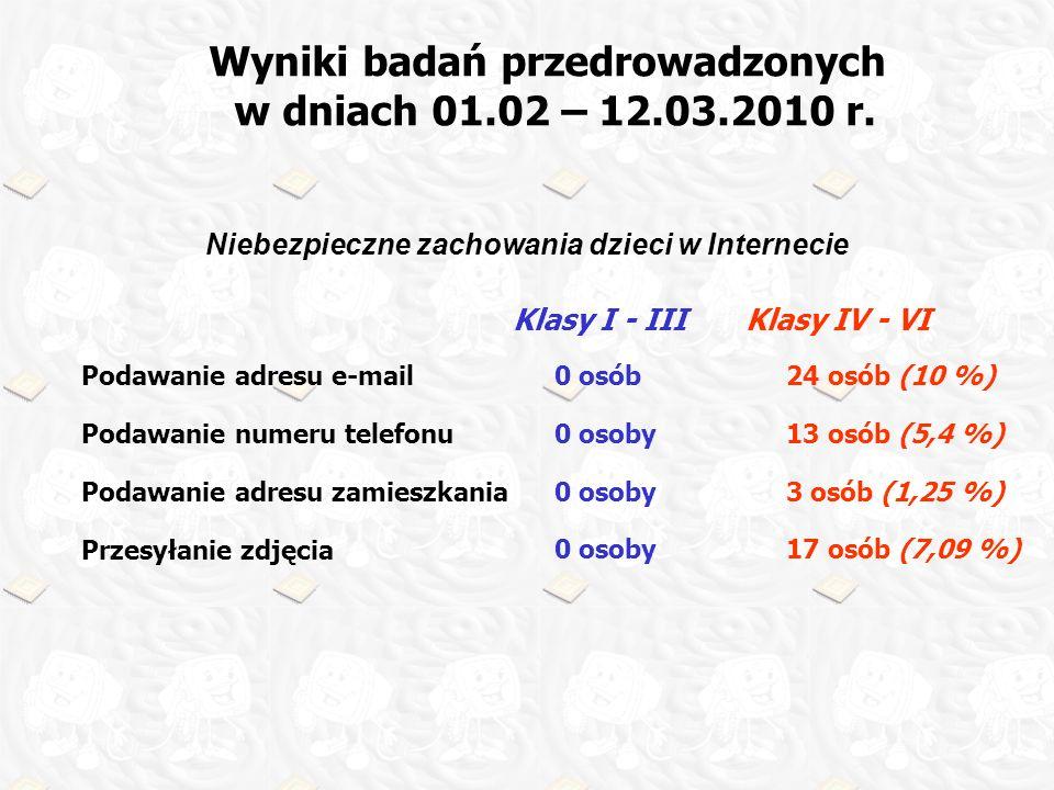 Niebezpieczne zachowania dzieci w Internecie Podawanie adresu e-mail Podawanie numeru telefonu Podawanie adresu zamieszkania Przesyłanie zdjęcia 0 osó