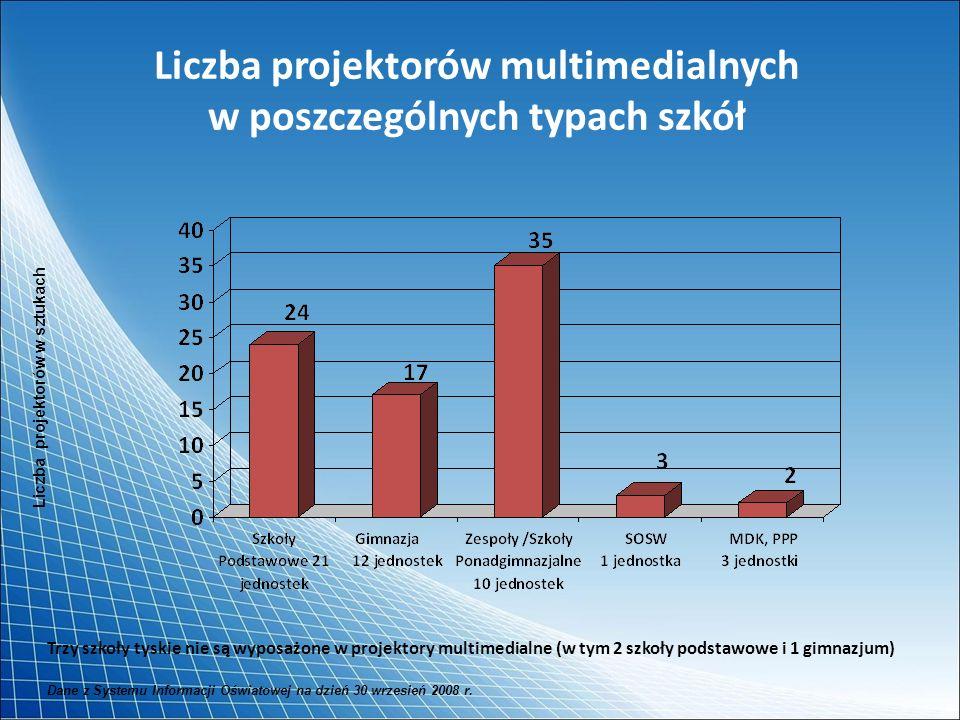 Liczba projektorów multimedialnych w poszczególnych typach szkół Trzy szkoły tyskie nie są wyposażone w projektory multimedialne (w tym 2 szkoły podst