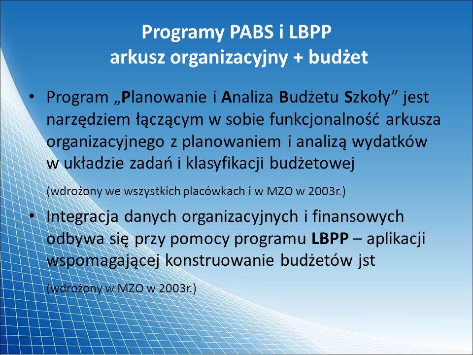 Program Planowanie i Analiza Budżetu Szkoły jest narzędziem łączącym w sobie funkcjonalność arkusza organizacyjnego z planowaniem i analizą wydatków w