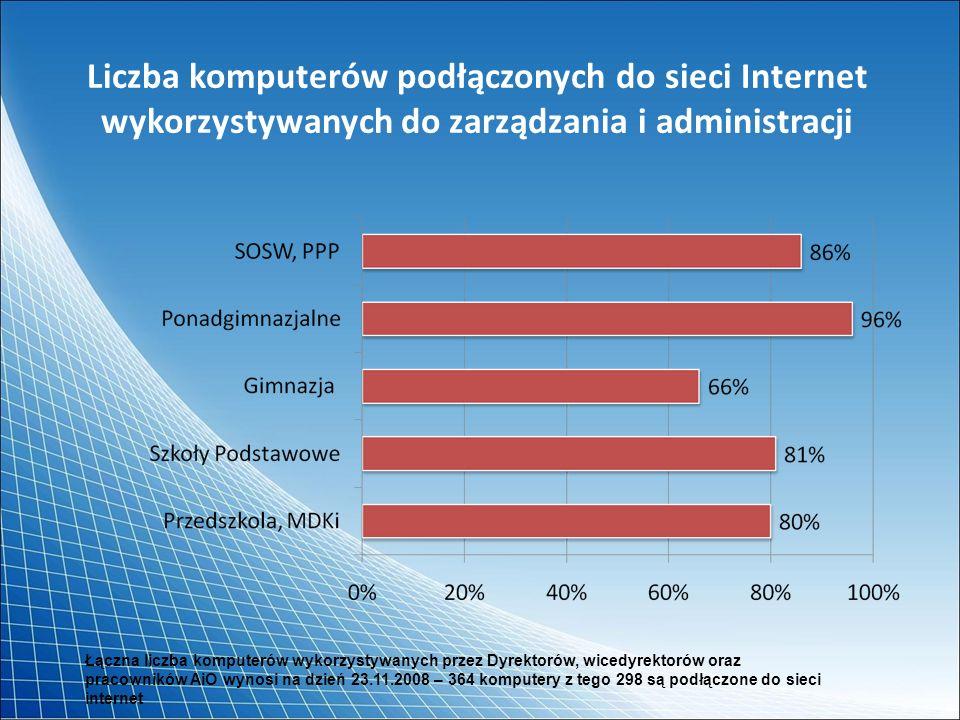Liczba komputerów podłączonych do sieci Internet wykorzystywanych do zarządzania i administracji Łączna liczba komputerów wykorzystywanych przez Dyrek