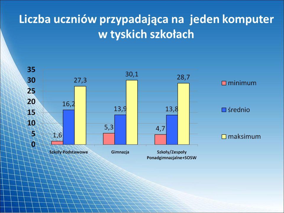 Liczba komputerów wykorzystywanych przez dyrektorów, wicedyrektorów oraz pracowników administracji