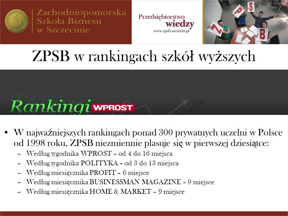 ZPSB w rankingach szkó ł wy ż szych W najwa ż niejszych rankingach ponad 300 prywatnych uczelni w Polsce od 1998 roku, ZPSB niezmiennie plasuje si ę w